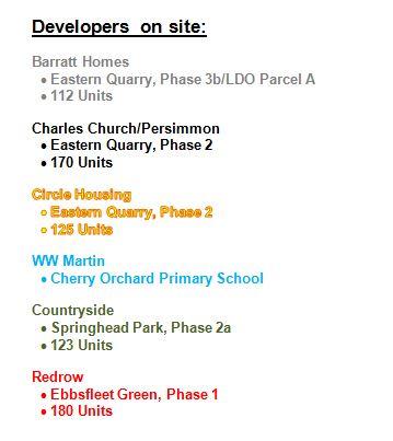 Developers currently on site in Ebbsfleet Garden City
